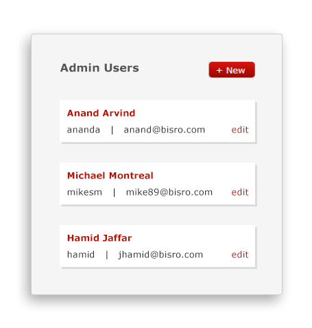 Multiple Admin profiles